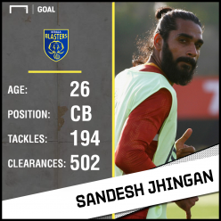 ISL Throwback: When Sandesh Jhingan rallied Kerala Blasters against Chennaiyin