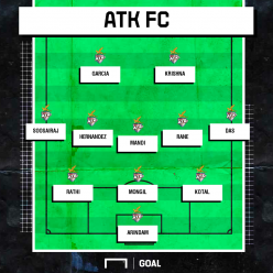 ISL 2019-20: ATK vs Chennaiyin FC - TV channel, stream, kick-off time & match preview