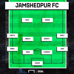 ISL 2019-20: Hyderabad FC vs Jamshedpur FC - TV channel, stream, kick-off time & match preview