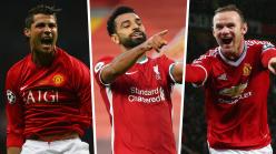 'Salah's like Ronaldo & Rooney & will go above Mane' – Neville likens Liverpool star to Man Utd legends