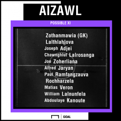 I-League 2019-20: Churchill Brothers vs Aizawl FC - TV channel, stream, kick-off time & match preview