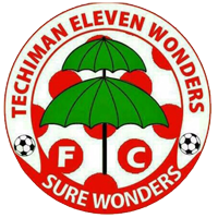 Eleven Wonders team logo