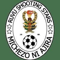Ruvu Shooting team logo