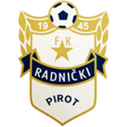 Radnicki Pirot team logo